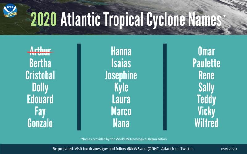 2020-hurricane-season