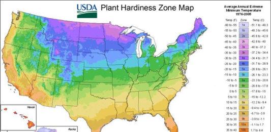 usda-plant zones